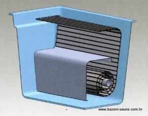 Idea - Bazeni i saune 2017